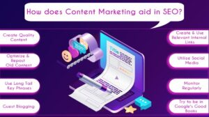 How does content marketiing aid seo